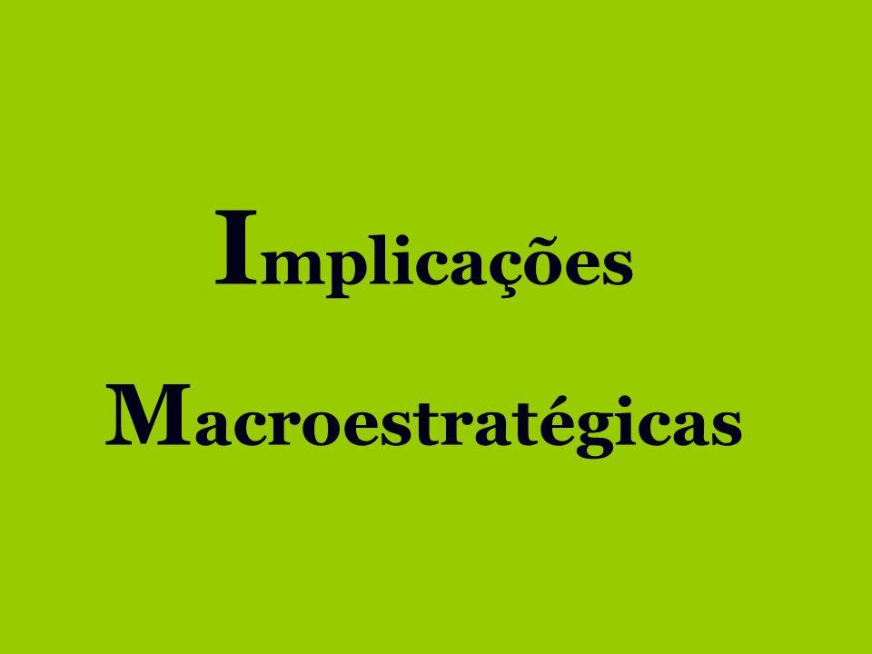 I mplicações M acroestratégicas