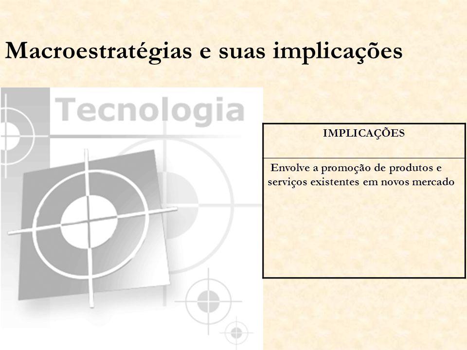 IMPLICAÇÕES Envolve a promoção de produtos e serviços existentes em novos mercado Macroestratégias e suas implicações