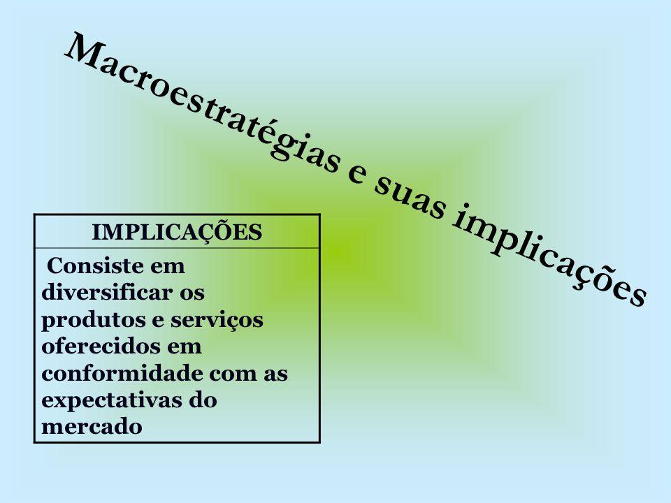 IMPLICAÇÕES Consiste em diversificar os produtos e serviços oferecidos em conformidade com as expectativas do mercado Macroestratégias e suas implicaç