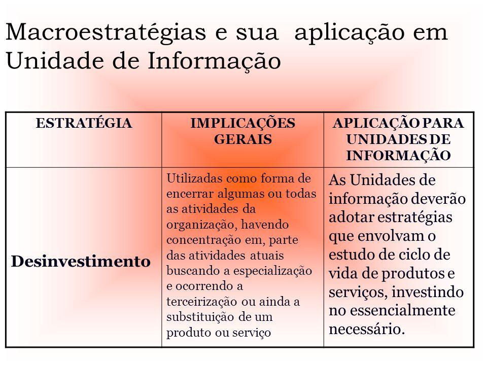 Macroestratégias e sua aplicação em Unidade de Informação ESTRATÉGIAIMPLICAÇÕES GERAIS APLICAÇÃO PARA UNIDADES DE INFORMAÇÃO Desinvestimento Utilizada