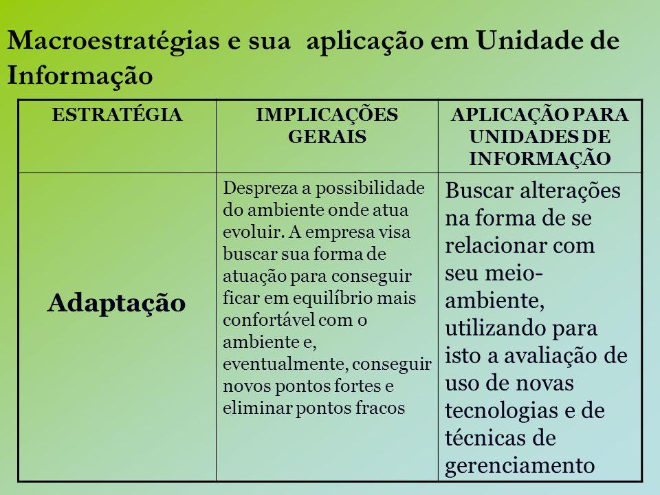 Macroestratégias e sua aplicação em Unidade de Informação ESTRATÉGIAIMPLICAÇÕES GERAIS APLICAÇÃO PARA UNIDADES DE INFORMAÇÃO Adaptação Despreza a poss