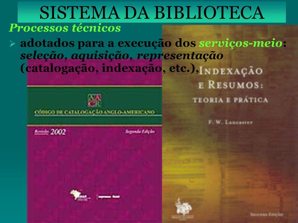 SISTEMA DA BIBLIOTECA Processos técnicos adotados para a execução dos serviços-meio: seleção, aquisição, representação (catalogação, indexação, etc.),