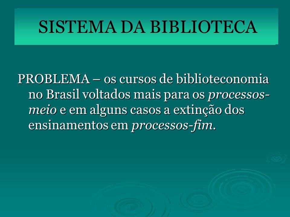 PROBLEMA – os cursos de biblioteconomia no Brasil voltados mais para os processos- meio e em alguns casos a extinção dos ensinamentos em processos-fim