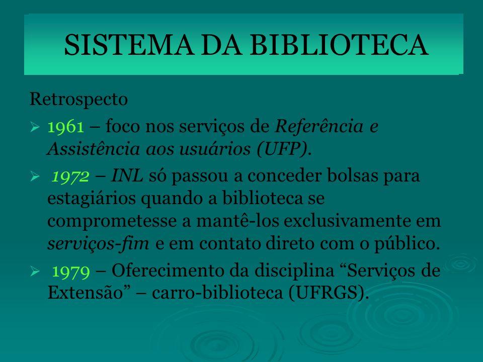 Retrospecto 1961 – foco nos serviços de Referência e Assistência aos usuários (UFP). 1972 – INL só passou a conceder bolsas para estagiários quando a