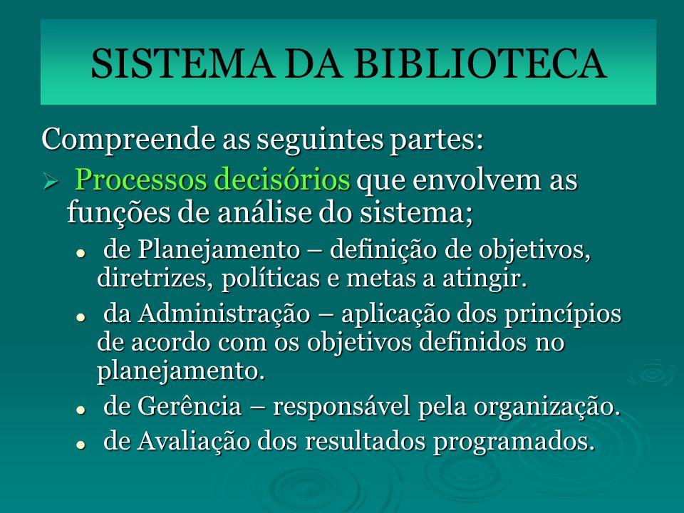 Compreende as seguintes partes: Processos decisórios que envolvem as funções de análise do sistema; Processos decisórios que envolvem as funções de an