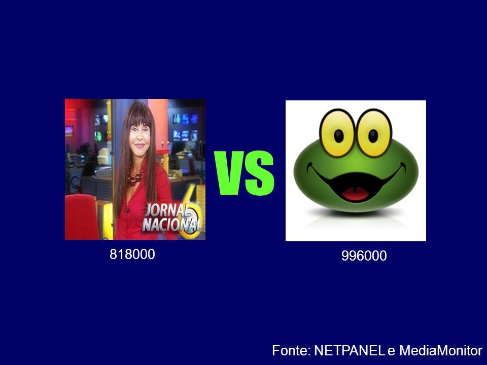 Fonte: NETPANEL e MediaMonitor 996000 818000 vs