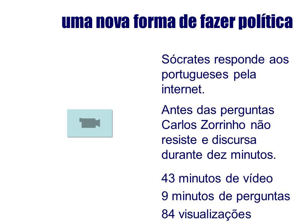 Sócrates responde aos portugueses pela internet. Antes das perguntas Carlos Zorrinho não resiste e discursa durante dez minutos. 43 minutos de vídeo 9