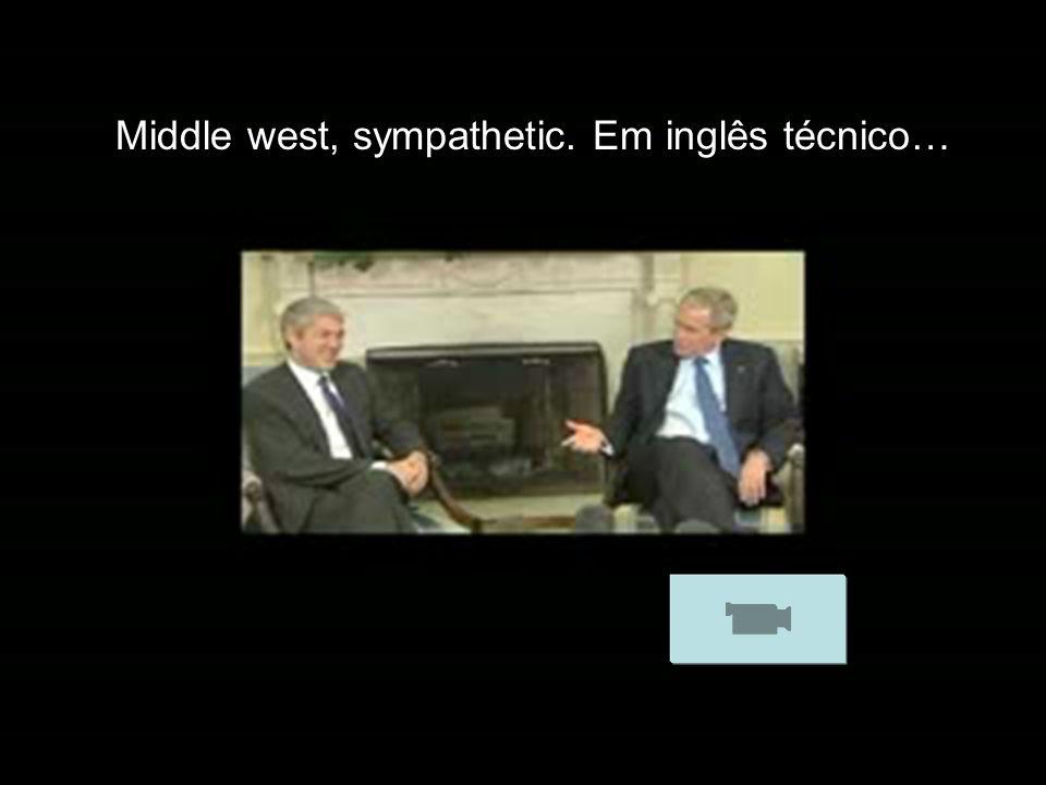 Middle west, sympathetic. Em inglês técnico…