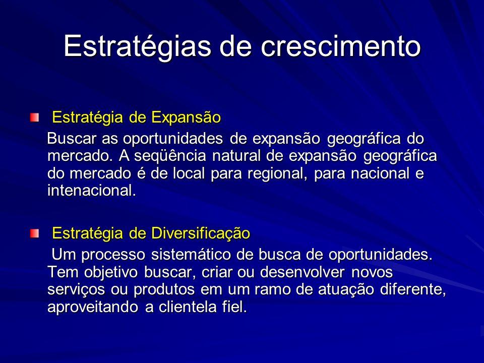 A Estratégia no nível da unidade de Negócios A Estratégia no nível da unidade de Negócios Como competir? – Crescimento – Estabilidade e – Redução A es