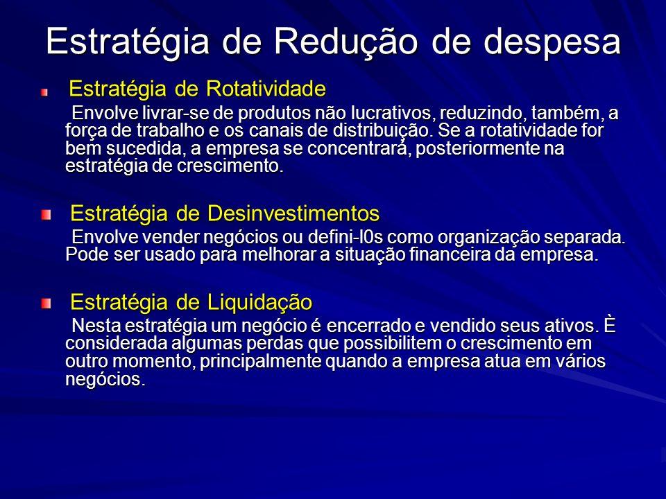 Estratégias de crescimento Estratégia de Expansão Estratégia de Expansão Buscar as oportunidades de expansão geográfica do mercado. A seqüência natura