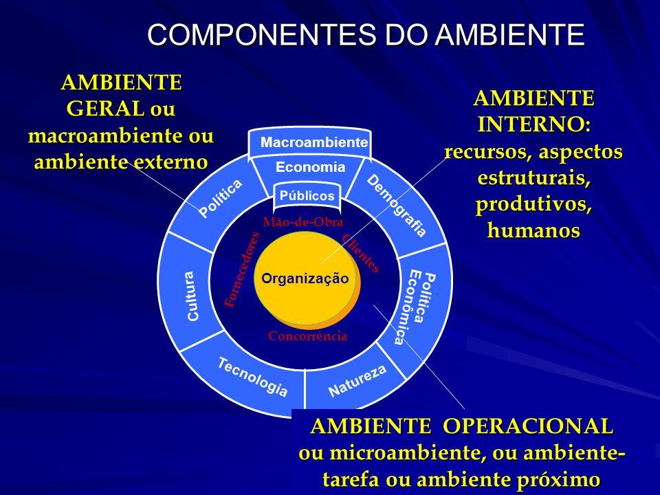 Objetivo – aula 1 Importância da mudança Administração Estratégica Planejamento: conceito, tipos, importância, características Diagnose empresarial