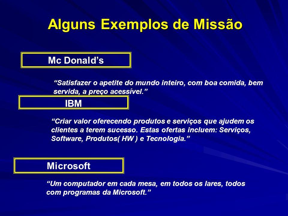 Missão Missão Visa comunicar interna e externamente o propósito de seu negócio Destaca a atividade de sua empresa, incluindo os mercados que ela serve