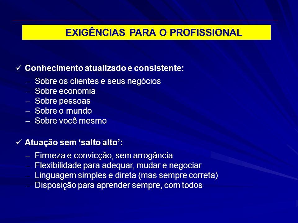 Barreiras à Implantação das Estratégias Somente 5% do operacional compreende a visão / Estratégia; Mais de 75% das instituições brasileira não vincula