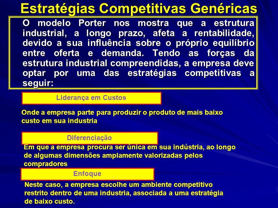 Balanceamento do Portfólio Ser houver apenas 1 ou 2 áreas estratégicas corre sérios riscos,futuro comprometido Quantidade excessiva de áreas de negóci