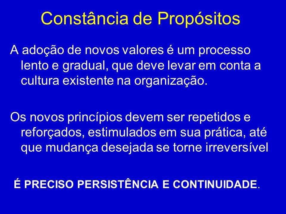Constância de Propósitos A adoção de novos valores é um processo lento e gradual, que deve levar em conta a cultura existente na organização. Os novos
