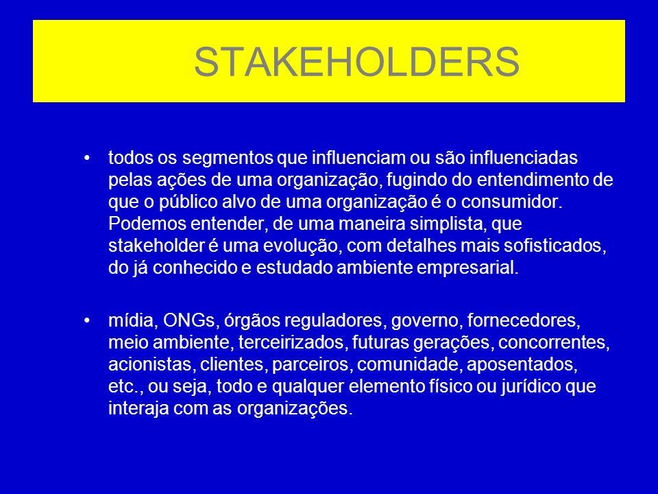 STAKEHOLDERS todos os segmentos que influenciam ou são influenciadas pelas ações de uma organização, fugindo do entendimento de que o público alvo de