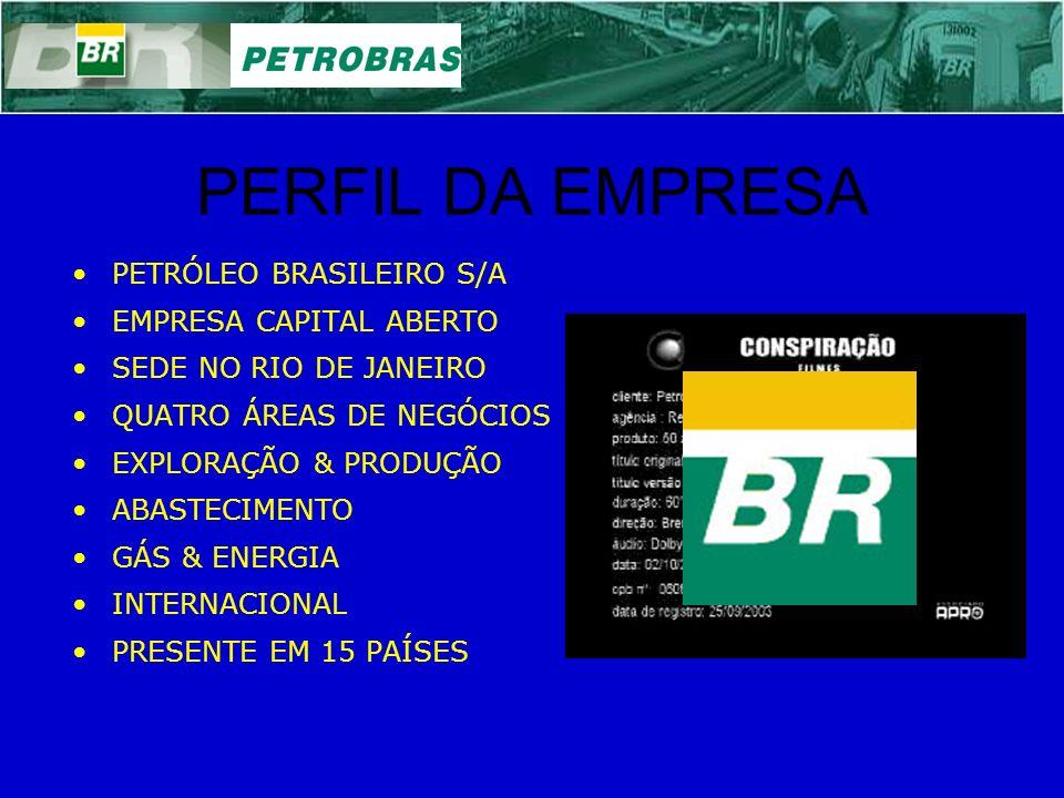 PERFIL DA EMPRESA PETRÓLEO BRASILEIRO S/A EMPRESA CAPITAL ABERTO SEDE NO RIO DE JANEIRO QUATRO ÁREAS DE NEGÓCIOS EXPLORAÇÃO & PRODUÇÃO ABASTECIMENTO G