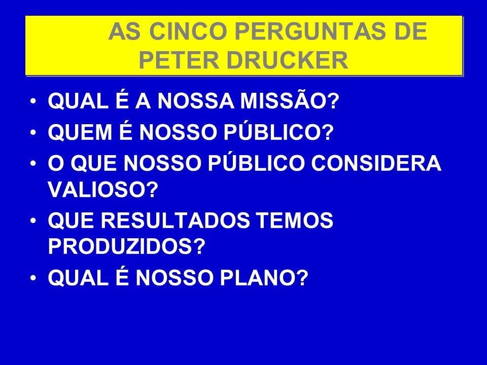 POLÍTICAS INTERNAS CÓDIGO DE CONDUTA (ÉTICA) RESPONSABILIDADE SOCIAL PRESERVAÇÃO DO MEIO AMBIENTE APOIO CULTURAL APOIO AO ESPORTE DESENVOLVIMENTO DO CAPITAL INTELECTUAL (CENPES) UNIVERSIDADE PETROBRÁS VALORIZAR E RETER TALENTOS QUALIDADE DE VIDA DO PESSOAL QUALIFICAÇÃO CONSTANTE DO CORPO TÉCNICO