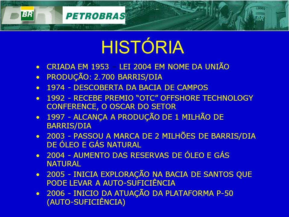 HISTÓRIA CRIADA EM 1953 – LEI 2004 EM NOME DA UNIÃO PRODUÇÃO: 2.700 BARRIS/DIA 1974 - DESCOBERTA DA BACIA DE CAMPOS 1992 - RECEBE PREMIO OTC OFFSHORE
