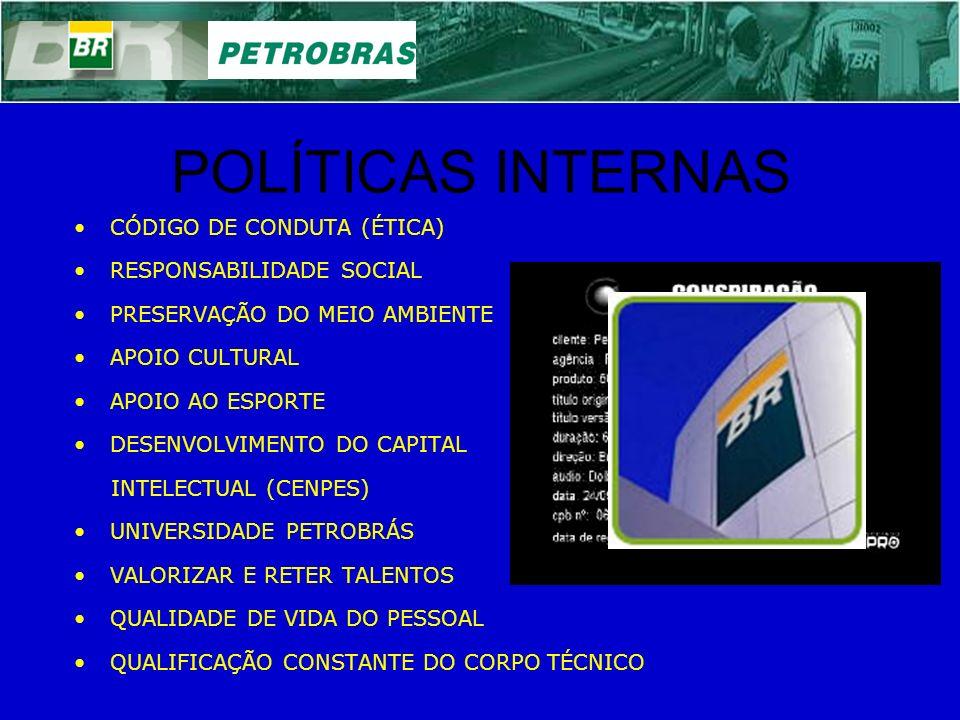 POLÍTICAS INTERNAS CÓDIGO DE CONDUTA (ÉTICA) RESPONSABILIDADE SOCIAL PRESERVAÇÃO DO MEIO AMBIENTE APOIO CULTURAL APOIO AO ESPORTE DESENVOLVIMENTO DO C