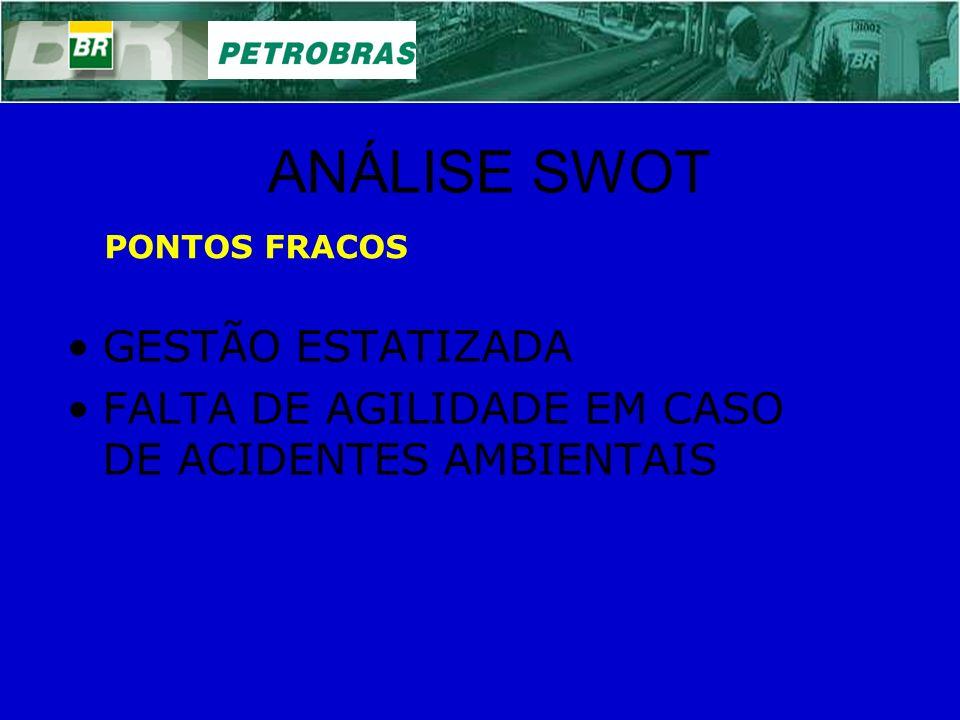 ANÁLISE SWOT GESTÃO ESTATIZADA FALTA DE AGILIDADE EM CASO DE ACIDENTES AMBIENTAIS PONTOS FRACOS