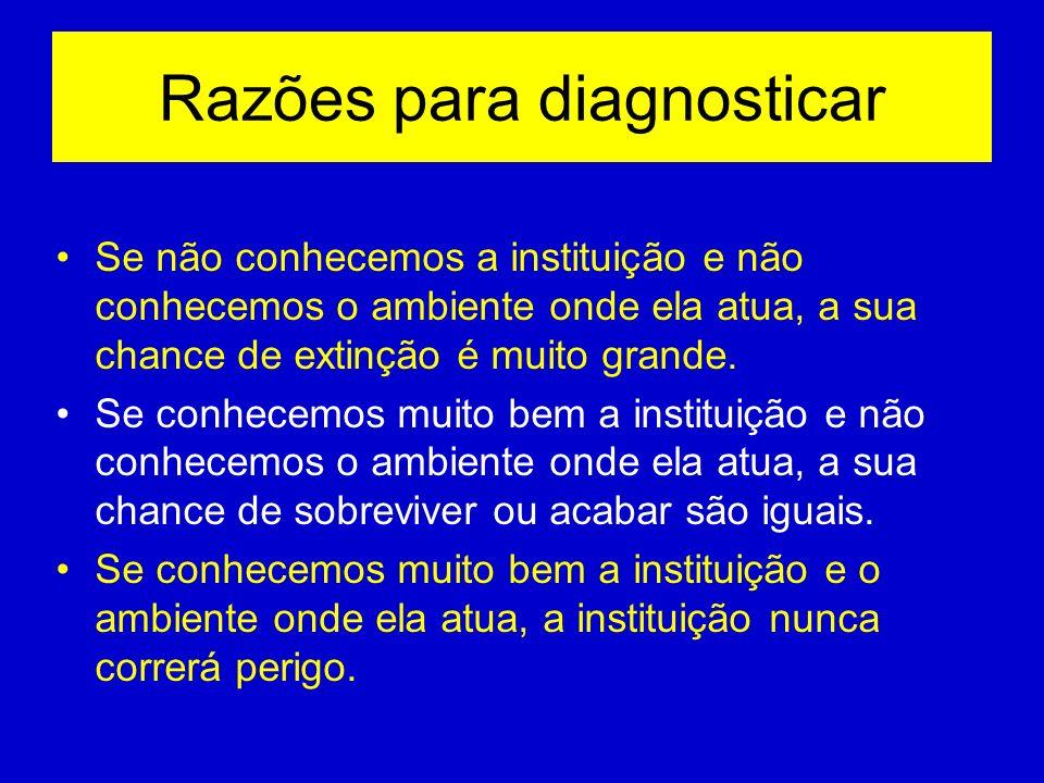 DEFINIÇÃO DA MISSÃO/VISÃO COMPATIB.