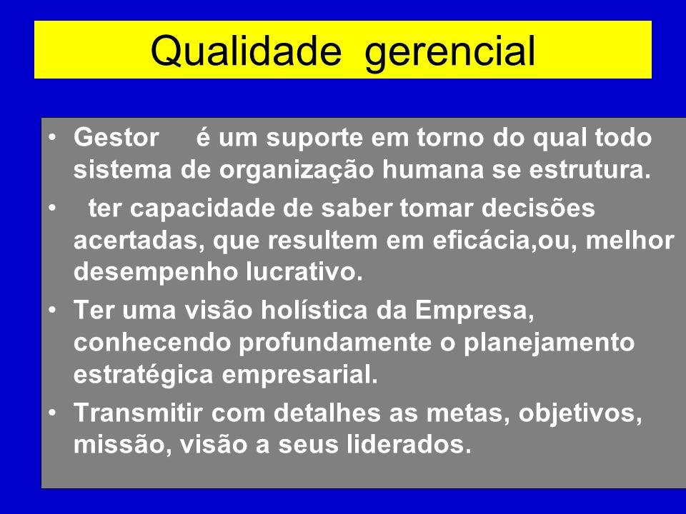 Qualidade gerencial Gestor é um suporte em torno do qual todo sistema de organização humana se estrutura. ter capacidade de saber tomar decisões acert