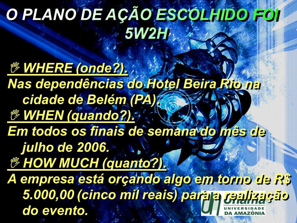 WHERE (onde?). Nas dependências do Hotel Beira Rio na cidade de Belém (PA). WHEN (quando?). Em todos os finais de semana do mês de julho de 2006. HOW