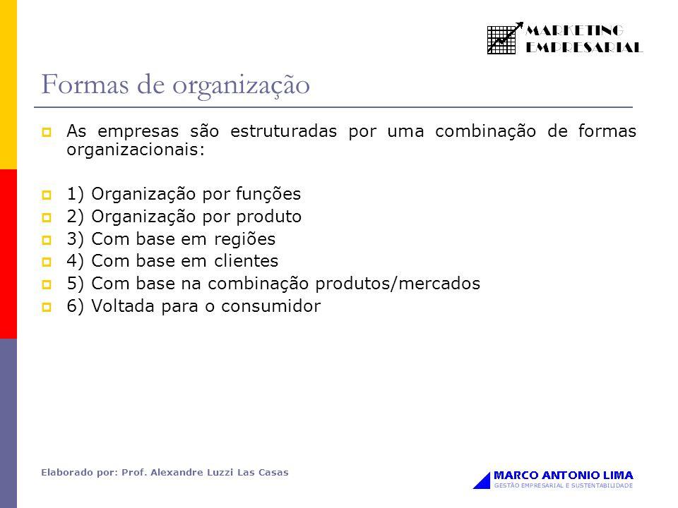 Elaborado por: Prof. Alexandre Luzzi Las Casas Formas de organização As empresas são estruturadas por uma combinação de formas organizacionais: 1) Org