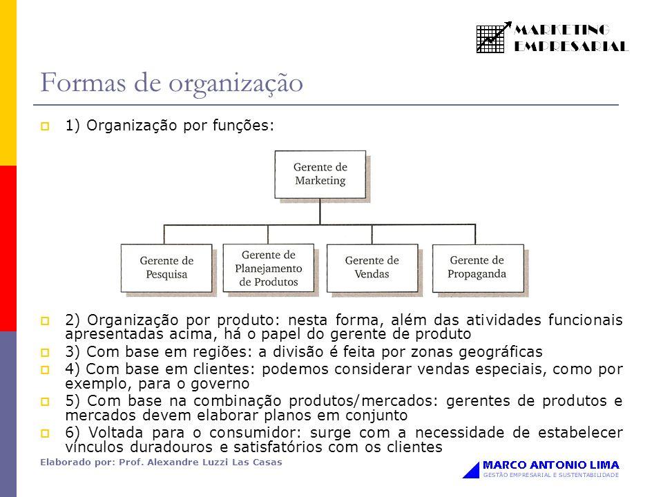 Elaborado por: Prof. Alexandre Luzzi Las Casas Formas de organização 1) Organização por funções: 2) Organização por produto: nesta forma, além das ati