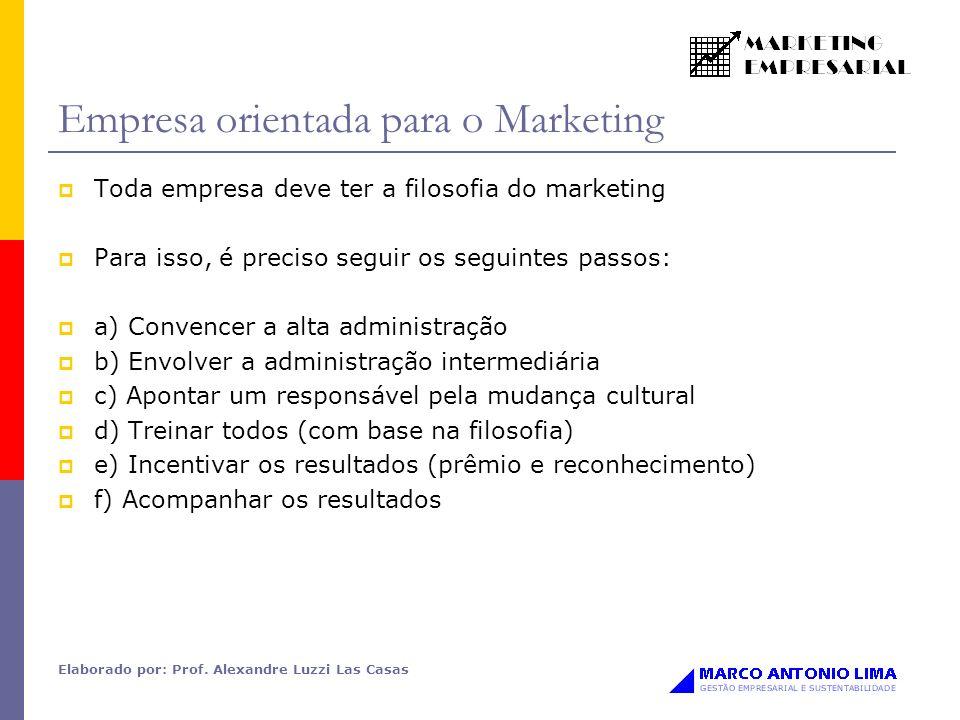 Elaborado por: Prof. Alexandre Luzzi Las Casas Empresa orientada para o Marketing Toda empresa deve ter a filosofia do marketing Para isso, é preciso