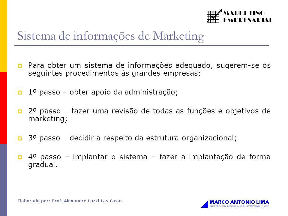 Elaborado por: Prof. Alexandre Luzzi Las Casas Sistema de informações de Marketing Para obter um sistema de informações adequado, sugerem-se os seguin