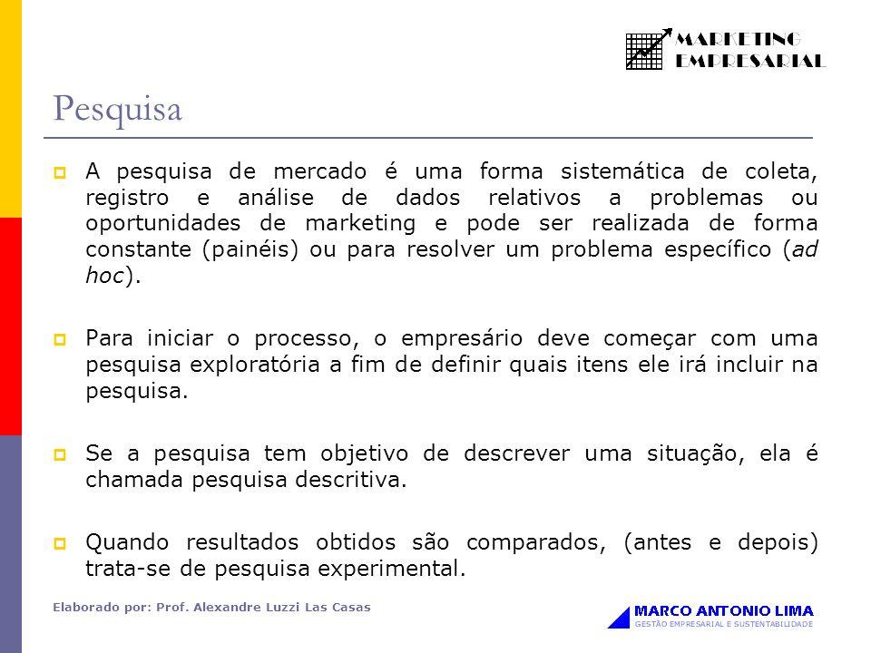 Elaborado por: Prof. Alexandre Luzzi Las Casas Pesquisa A pesquisa de mercado é uma forma sistemática de coleta, registro e análise de dados relativos