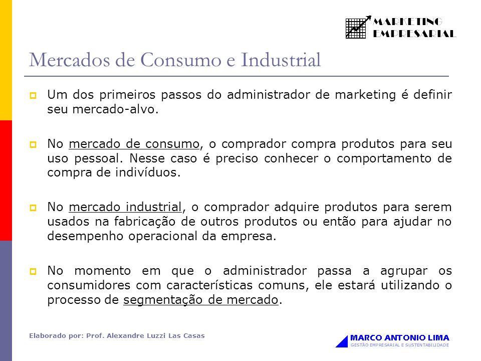 Elaborado por: Prof. Alexandre Luzzi Las Casas Mercados de Consumo e Industrial Um dos primeiros passos do administrador de marketing é definir seu me