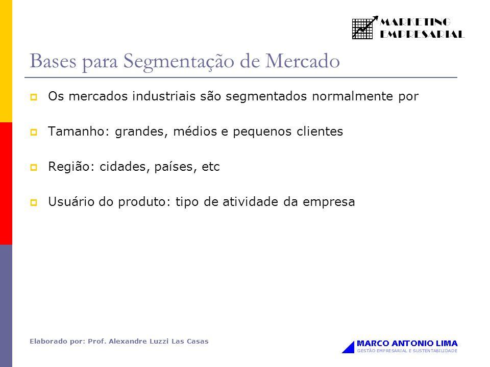 Elaborado por: Prof. Alexandre Luzzi Las Casas Bases para Segmentação de Mercado Os mercados industriais são segmentados normalmente por Tamanho: gran