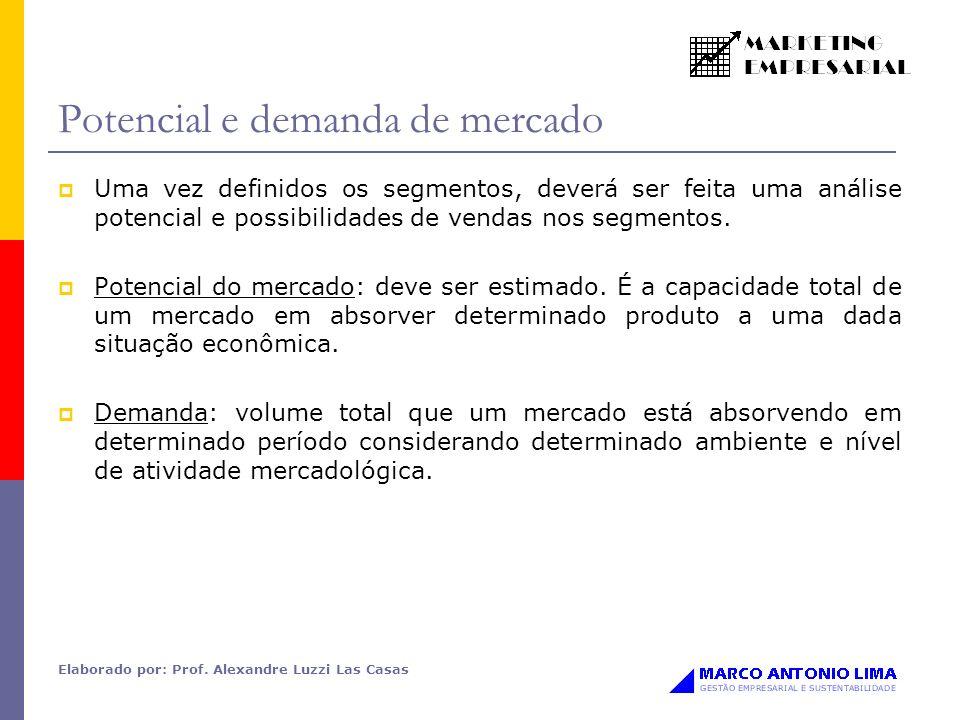 Elaborado por: Prof. Alexandre Luzzi Las Casas Potencial e demanda de mercado Uma vez definidos os segmentos, deverá ser feita uma análise potencial e