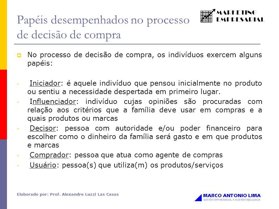 Elaborado por: Prof. Alexandre Luzzi Las Casas Papéis desempenhados no processo de decisão de compra No processo de decisão de compra, os indivíduos e