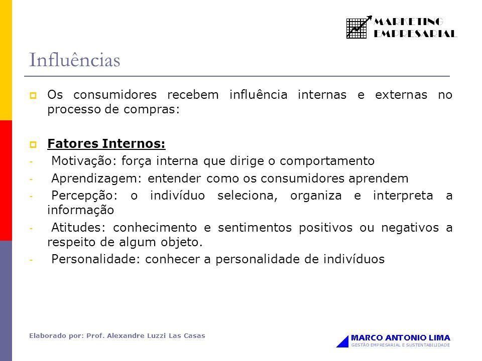 Elaborado por: Prof. Alexandre Luzzi Las Casas Influências Os consumidores recebem influência internas e externas no processo de compras: Fatores Inte