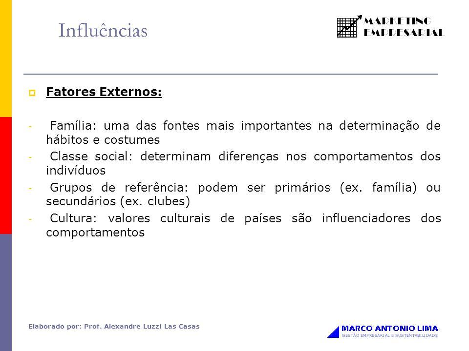 Elaborado por: Prof. Alexandre Luzzi Las Casas Fatores Externos: - Família: uma das fontes mais importantes na determinação de hábitos e costumes - Cl