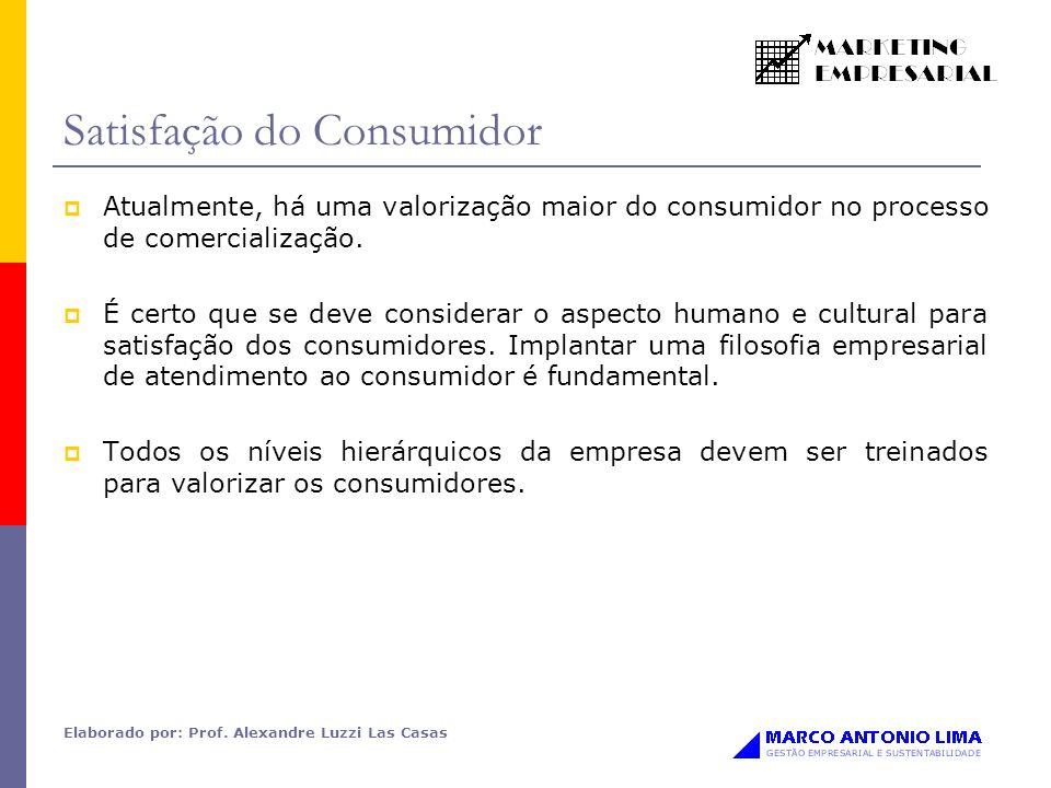 Elaborado por: Prof. Alexandre Luzzi Las Casas Satisfação do Consumidor Atualmente, há uma valorização maior do consumidor no processo de comercializa