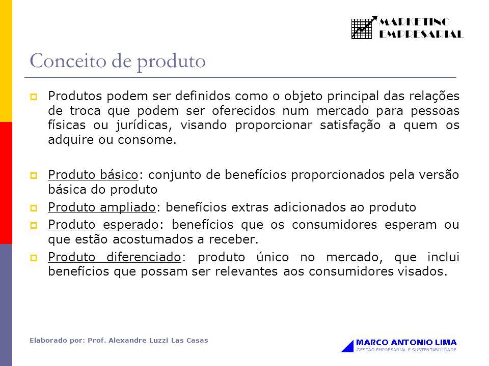 Elaborado por: Prof. Alexandre Luzzi Las Casas Conceito de produto Produtos podem ser definidos como o objeto principal das relações de troca que pode