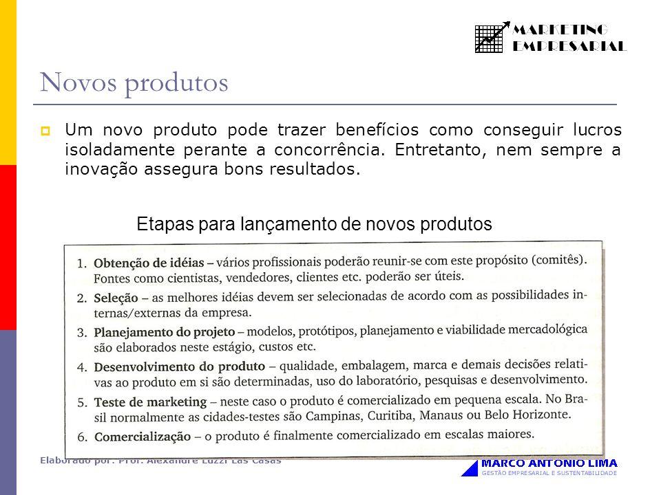 Elaborado por: Prof. Alexandre Luzzi Las Casas Novos produtos Um novo produto pode trazer benefícios como conseguir lucros isoladamente perante a conc