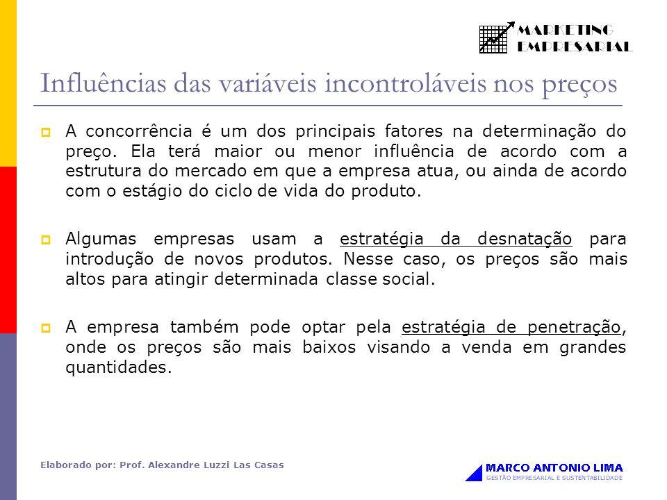 Elaborado por: Prof. Alexandre Luzzi Las Casas Influências das variáveis incontroláveis nos preços A concorrência é um dos principais fatores na deter
