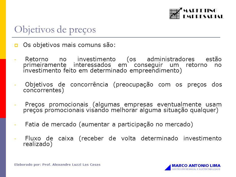 Elaborado por: Prof. Alexandre Luzzi Las Casas Objetivos de preços Os objetivos mais comuns são: - Retorno no investimento (os administradores estão p