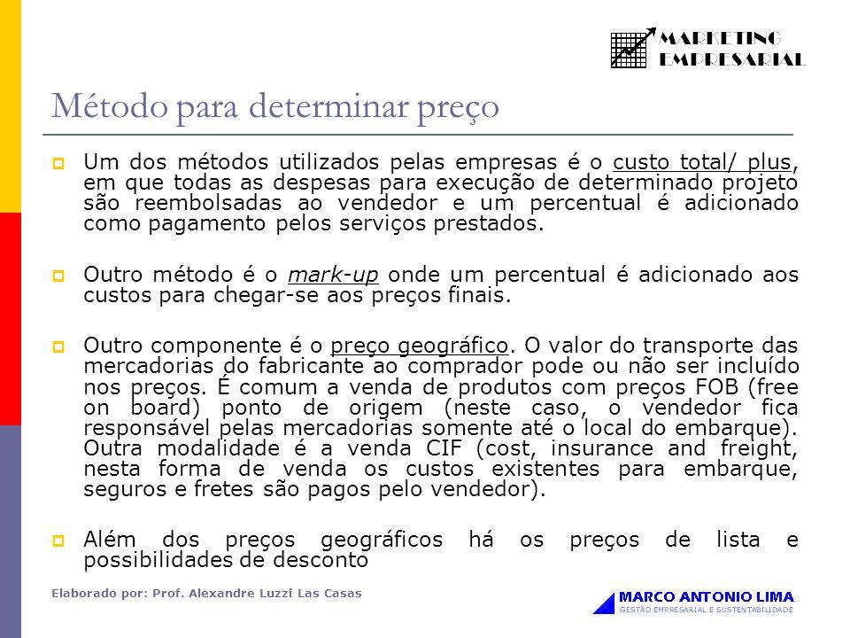 Elaborado por: Prof. Alexandre Luzzi Las Casas Método para determinar preço Um dos métodos utilizados pelas empresas é o custo total/ plus, em que tod