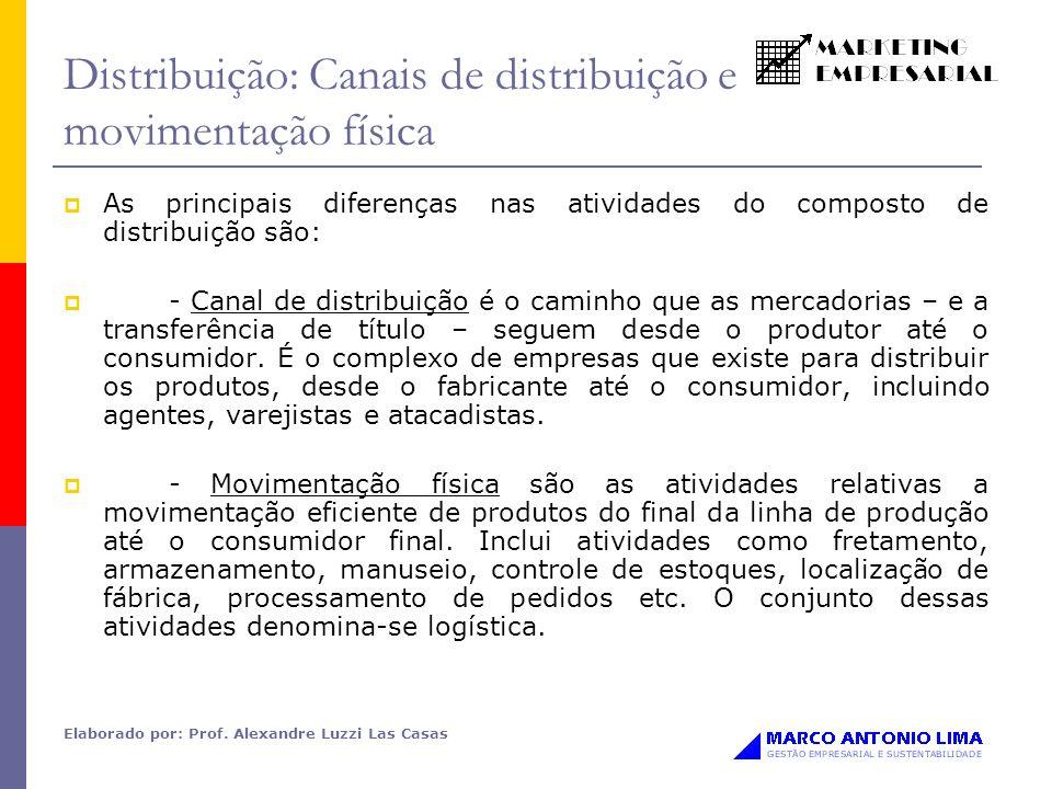 Elaborado por: Prof. Alexandre Luzzi Las Casas Distribuição: Canais de distribuição e movimentação física As principais diferenças nas atividades do c