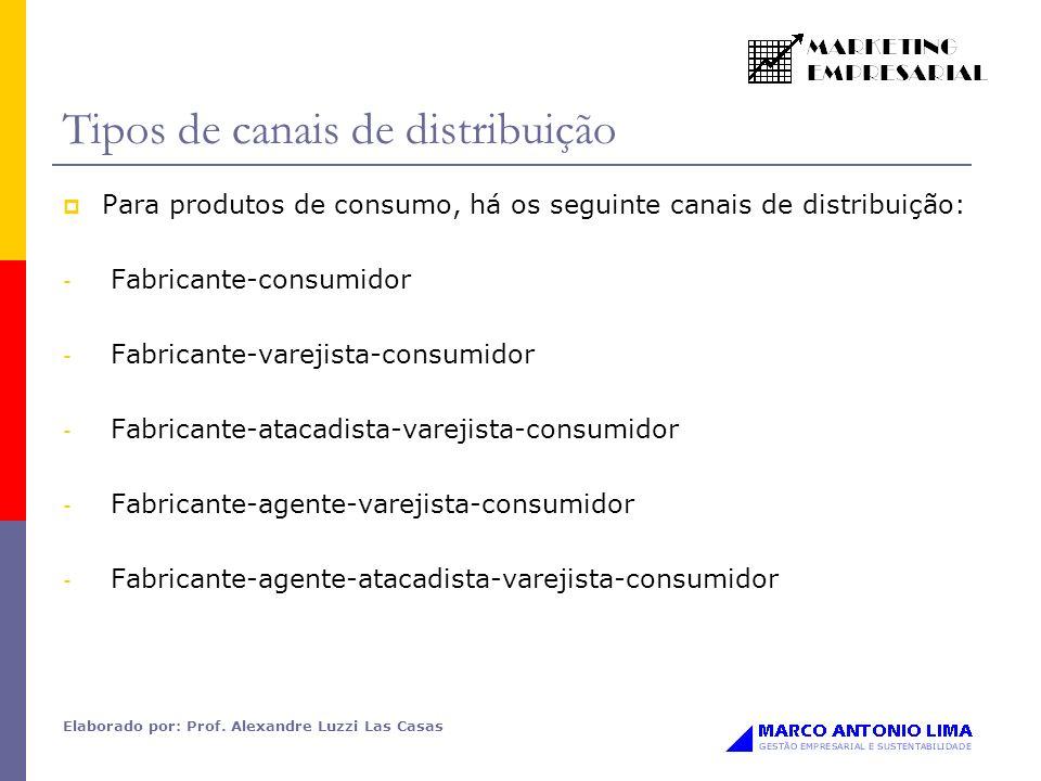 Elaborado por: Prof. Alexandre Luzzi Las Casas Tipos de canais de distribuição Para produtos de consumo, há os seguinte canais de distribuição: - Fabr