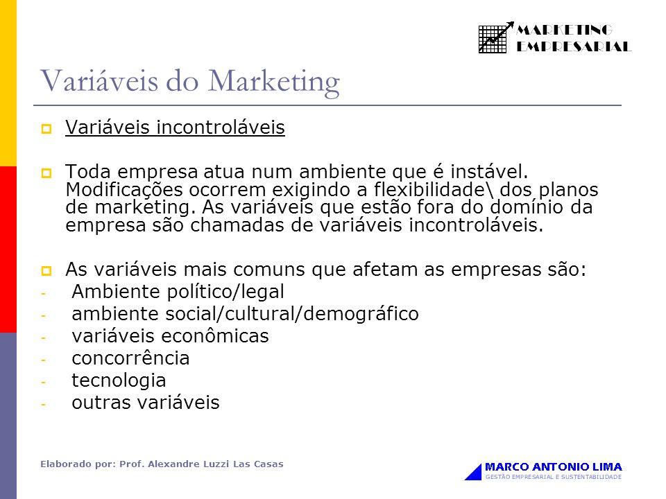 Elaborado por: Prof. Alexandre Luzzi Las Casas Variáveis do Marketing Variáveis incontroláveis Toda empresa atua num ambiente que é instável. Modifica