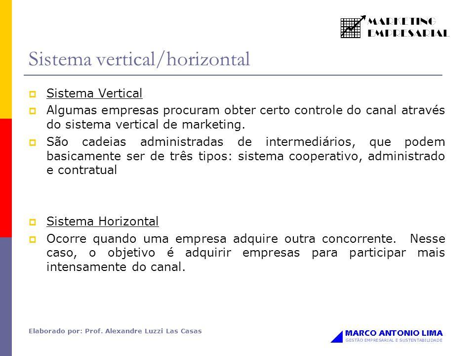 Elaborado por: Prof. Alexandre Luzzi Las Casas Sistema vertical/horizontal Sistema Vertical Algumas empresas procuram obter certo controle do canal at