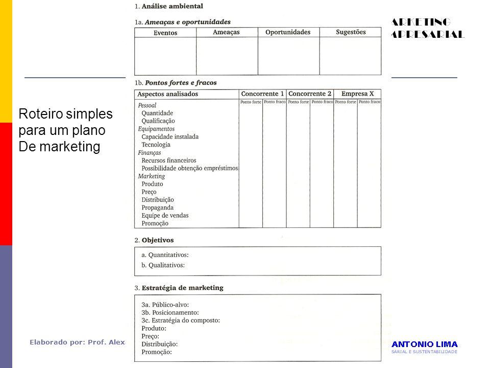 Elaborado por: Prof. Alexandre Luzzi Las Casas Roteiro simples para um plano De marketing
